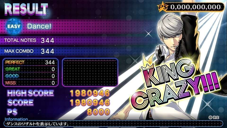 The result screen. P$ (Persona dollars) are obtained depending on one's performance, which can be spent on things such as costumes.