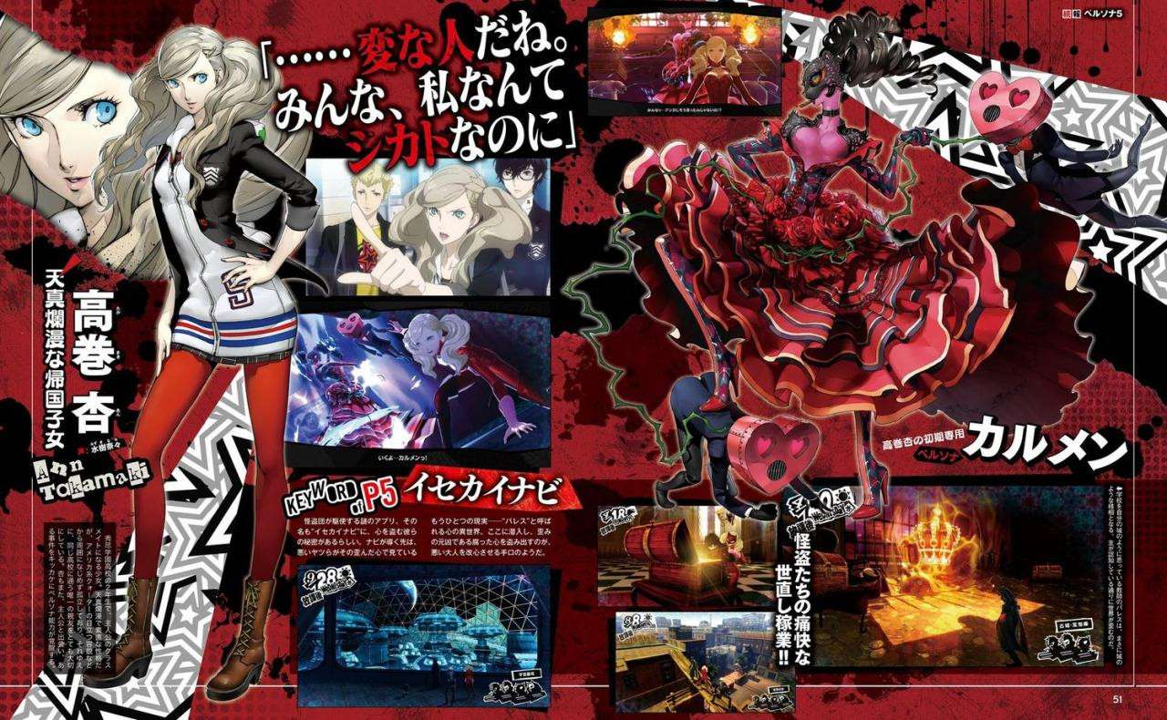 Character Design Guide Pdf : Persona weekly famitsu scans feature character and