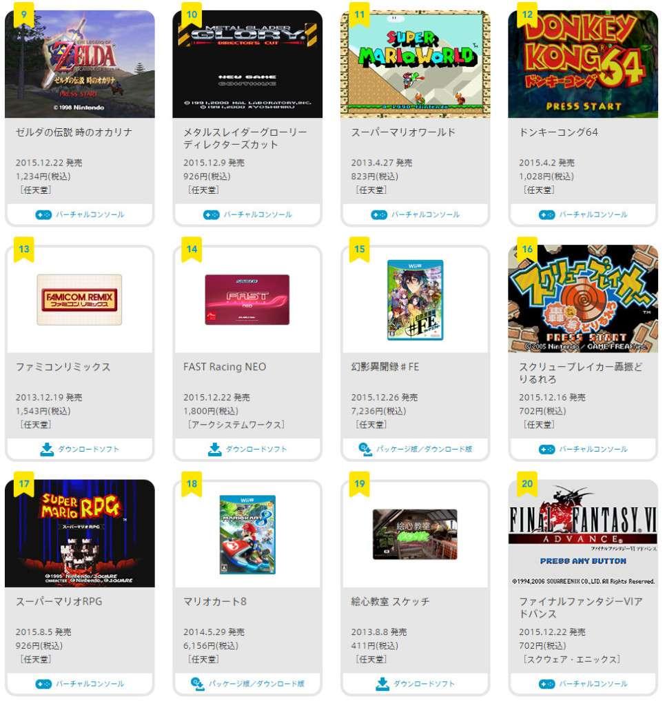 Genei Ibun Roku Digital Sales