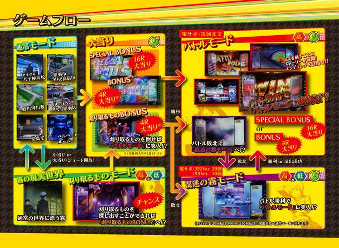 Persona 4 the Pachinko PC Test App Released on April 11 ...