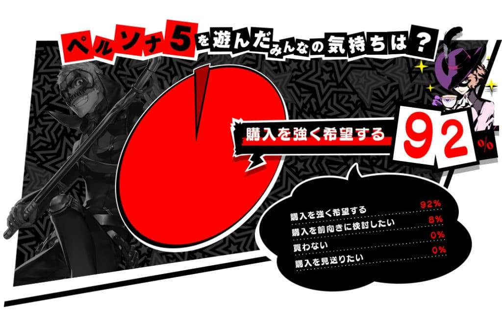 Persona 5 Osaka Survy 2
