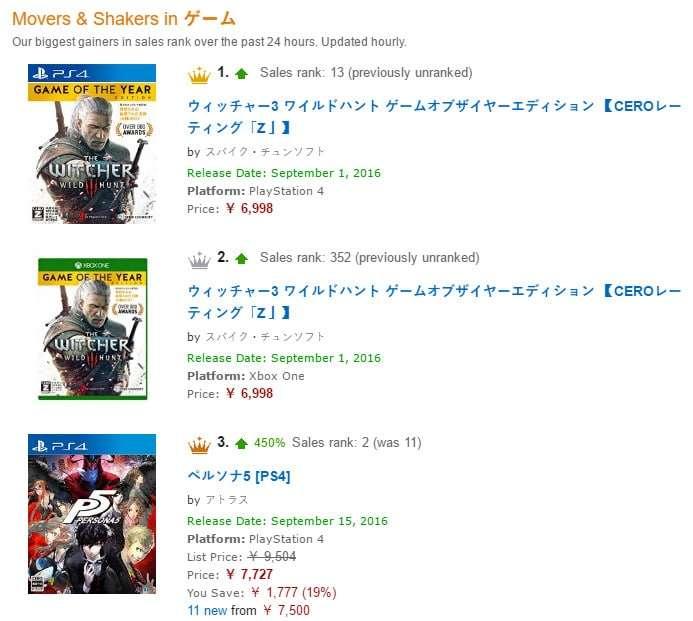 Persona 5 Rankings