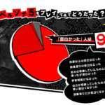 Persona 5 Premium Demo Survey Impressions