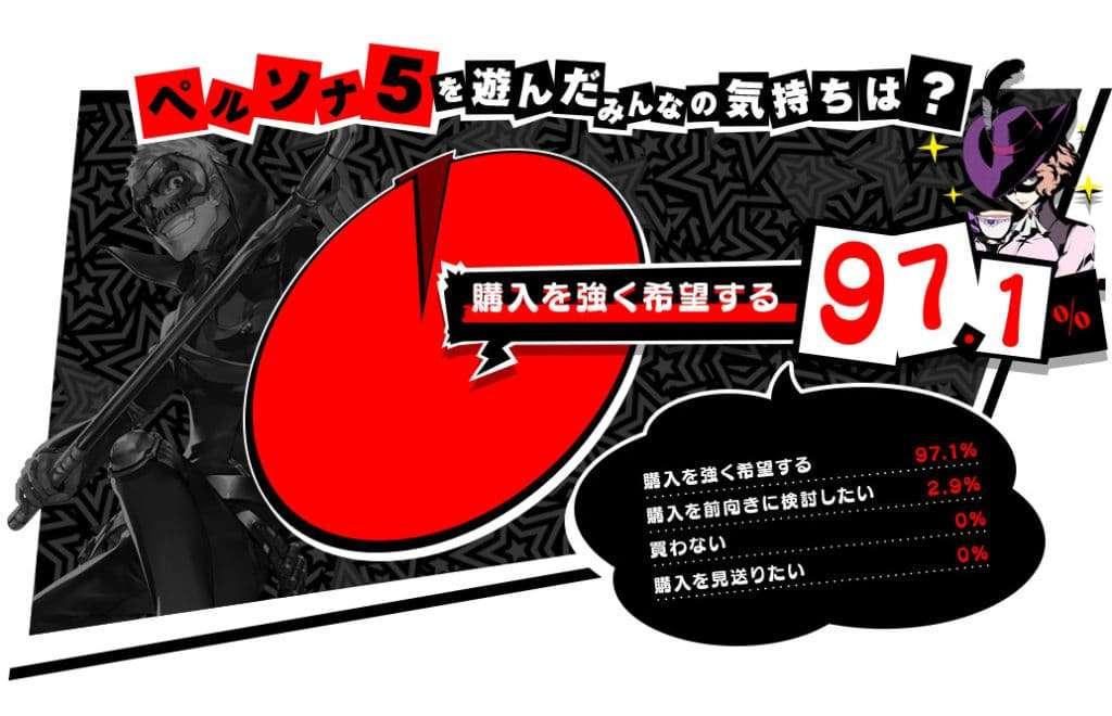 Persona 5 Tokyo Impressions 2