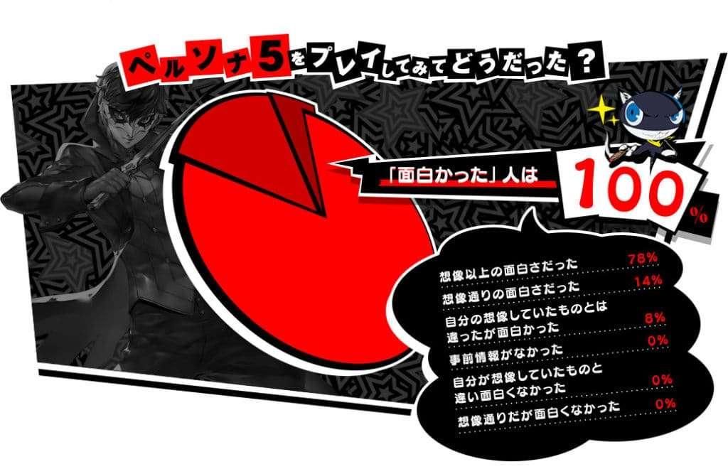 Sendai graph 1