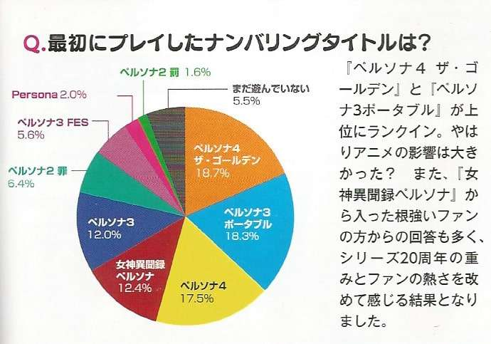 persona-magazine-graphs-1