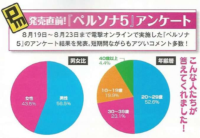 persona-magazine-graphs-2