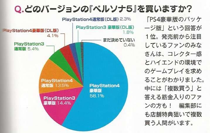 persona-magazine-graphs-3