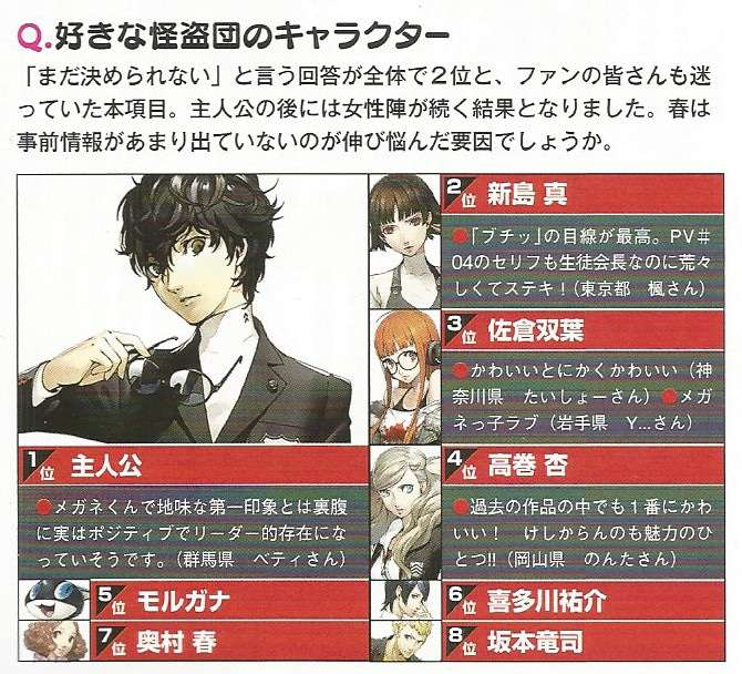 persona-magazine-graphs-6