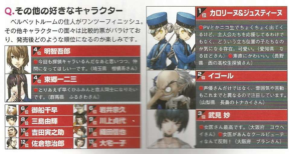 persona-magazine-graphs-8