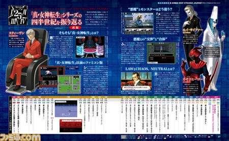 Shin Megami Tensei: Strange Journey Redux Famitsu Preview 2